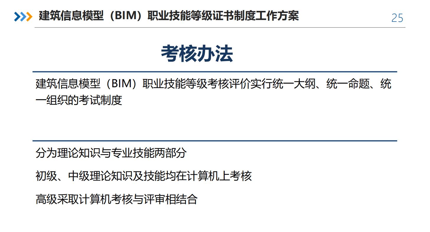 BIM(图2)